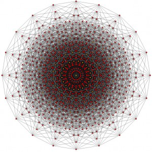 1024 node Dekeract