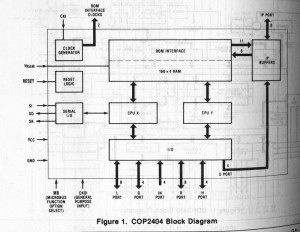 COP2404 Block Diagram - 2 Cores with shared memory. - Click to enlarge