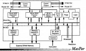 MP-2 PE Diagram