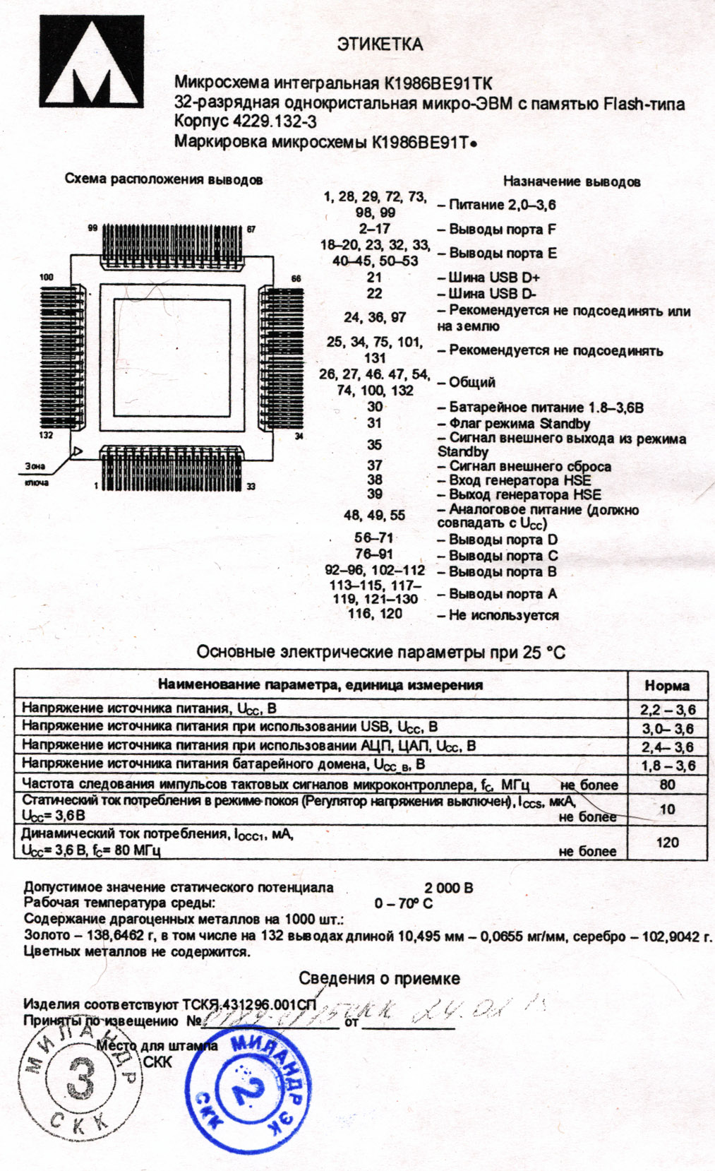 Csa 65816 Cpu electric wire clips marketing plan controls